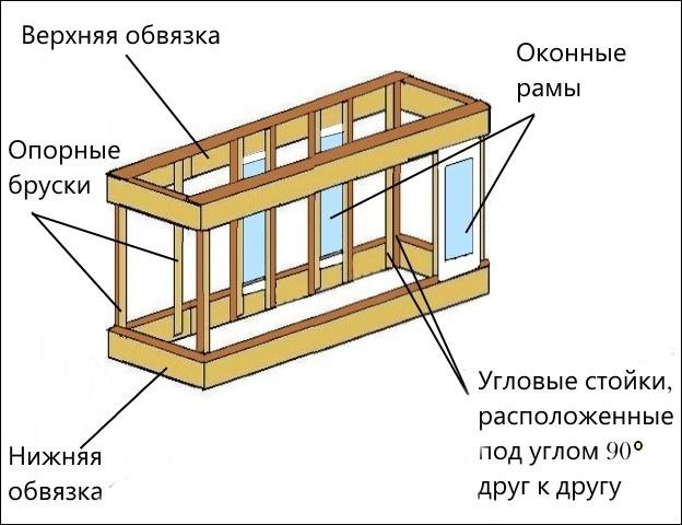 Схема каркаса теплицы на