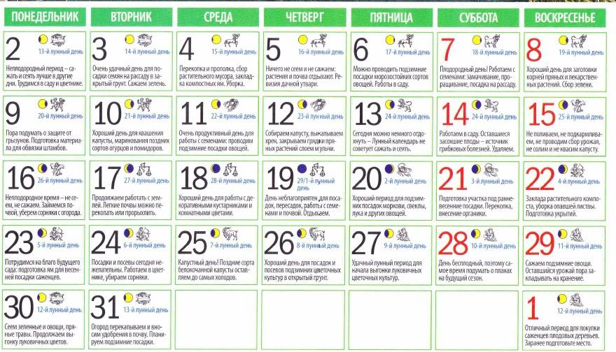 Лунный календарь переезд на новую квартиру
